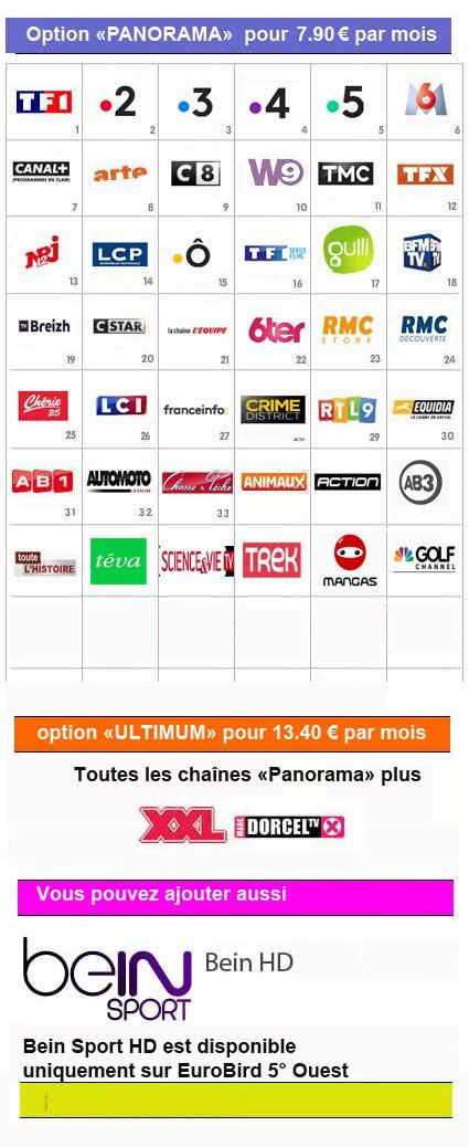 Carte Belgique Hd.Cartes Bis Tv Guide Rapide